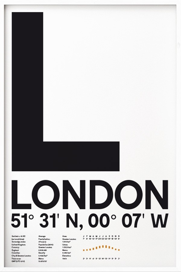 london typografie poster online kaufen yourownage. Black Bedroom Furniture Sets. Home Design Ideas