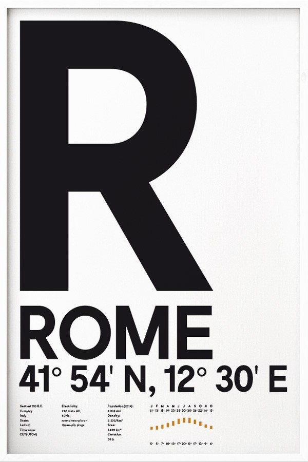 rome typografie poster online kaufen yourownage. Black Bedroom Furniture Sets. Home Design Ideas